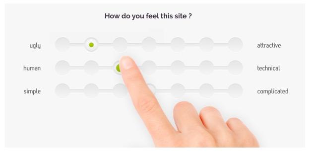 Le questionnaire Attrakdif est un questionnaire simple que les utilisateurs peuvent remplir en moins de 3mn