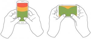Différentes manières de tenir et d'utiliser un téléphone